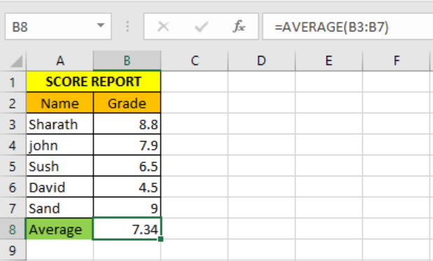 Excel Average function 1