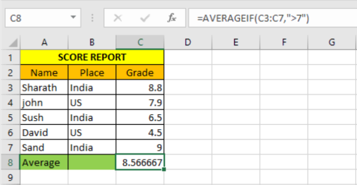 Excel AverageIf function 3