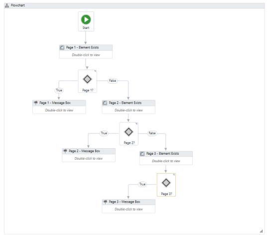 UiPath RPA Flowchart Example